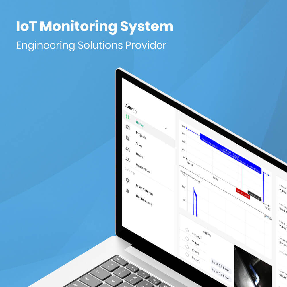 IoT Monitoring System